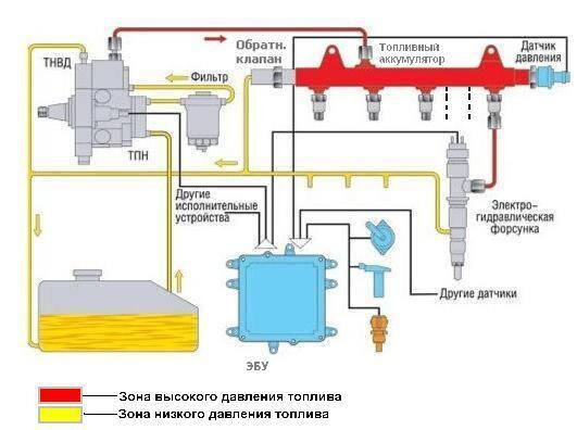 Аккумуляторная топливная